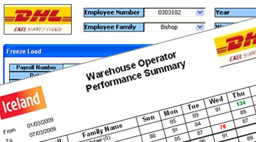 DHL Warehouse Productivity Application